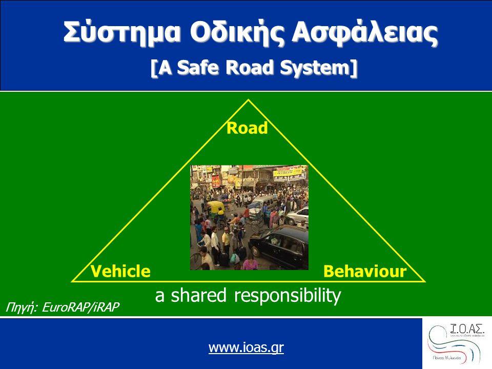 Σύστημα Οδικής Ασφάλειας [A Safe Road System]